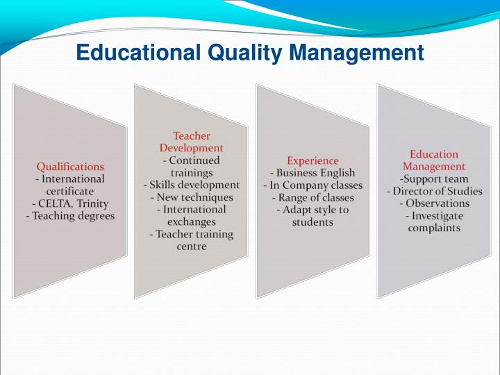 Educational Quality Management