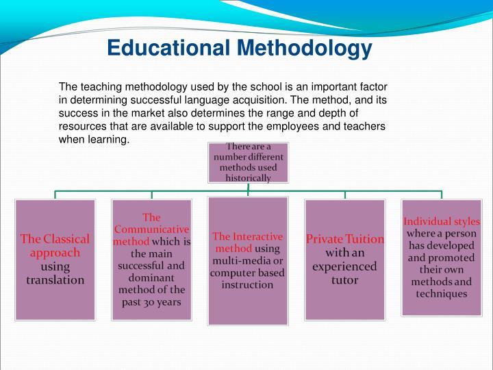 Educational Methodology