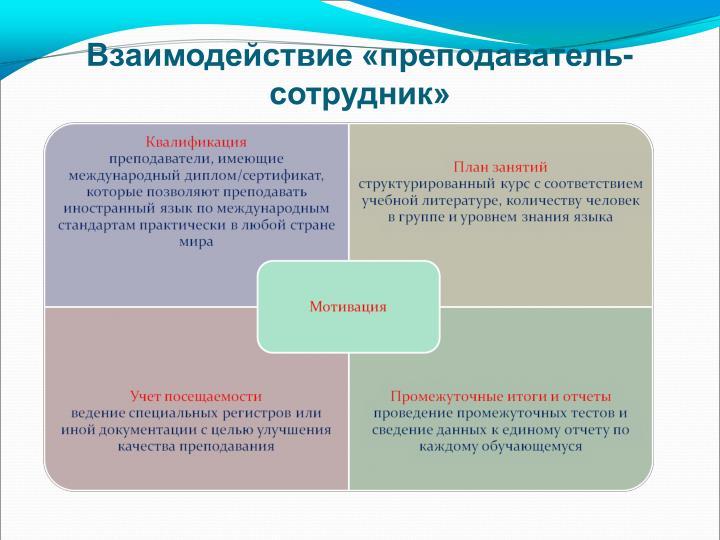 Взаимодействие «преподаватель-сотрудник»