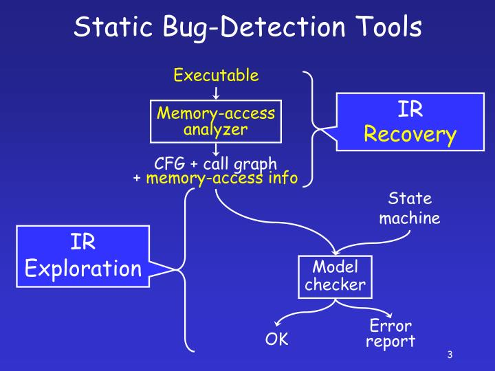 Static bug detection tools1