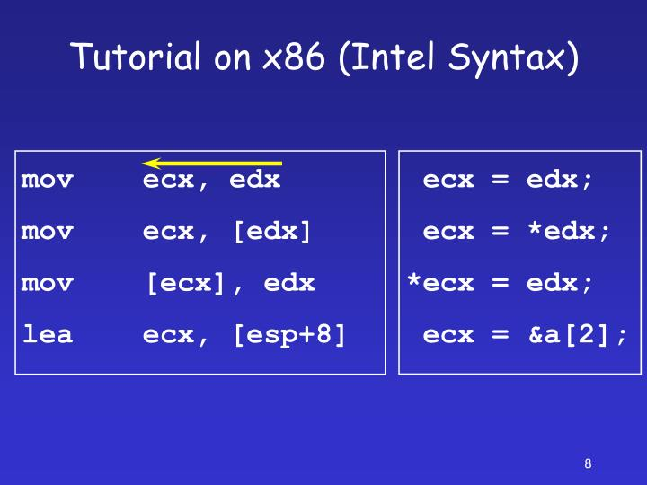 Tutorial on x86 (Intel Syntax)
