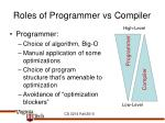 roles of programmer vs compiler