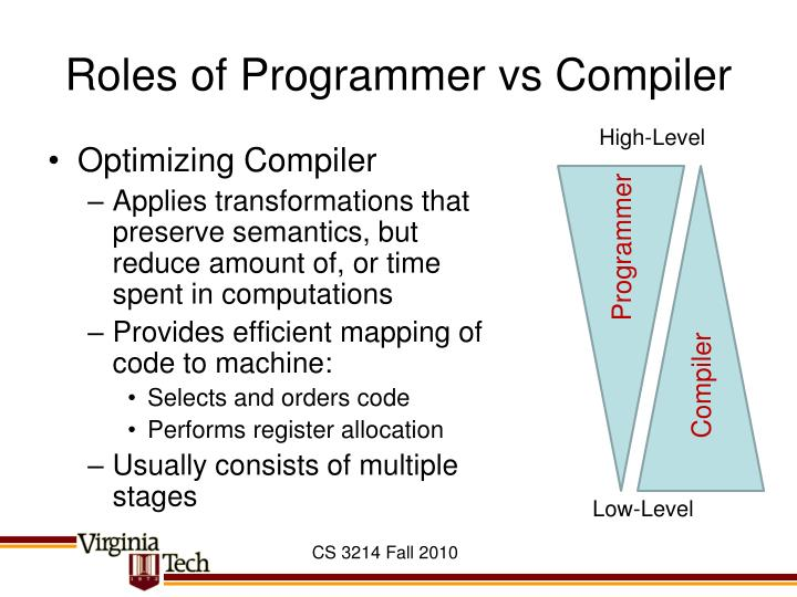 Roles of Programmer