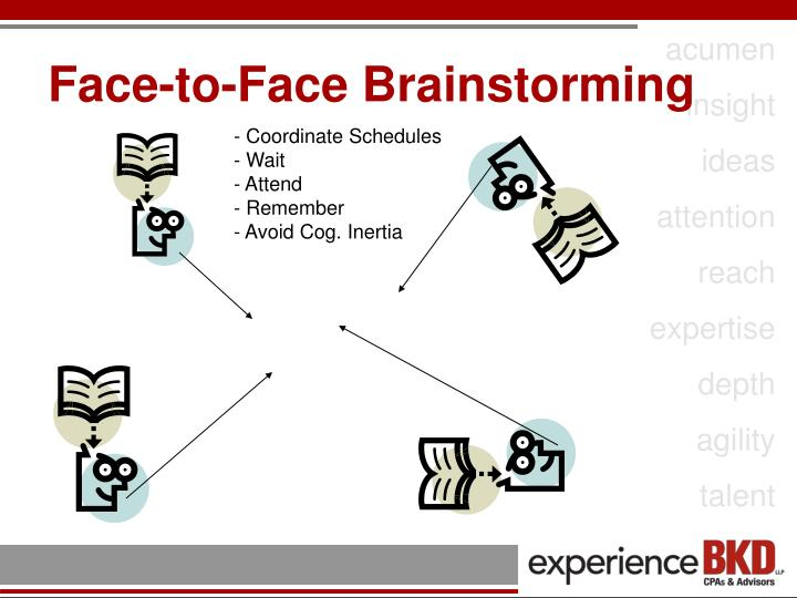 Face-to-Face Brainstorming