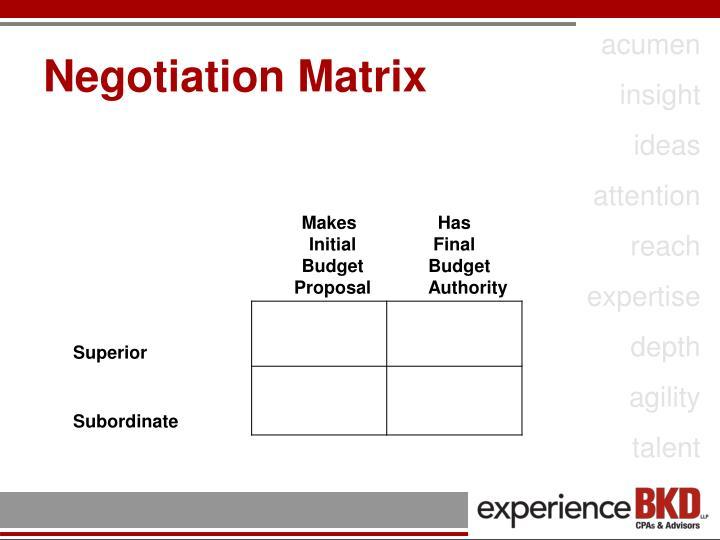 Negotiation Matrix