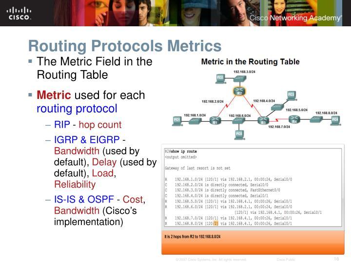 Routing Protocols Metrics