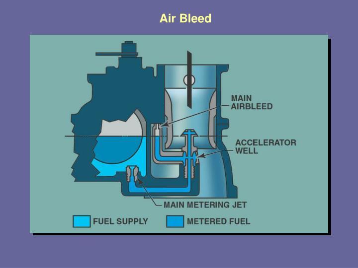 Air Bleed