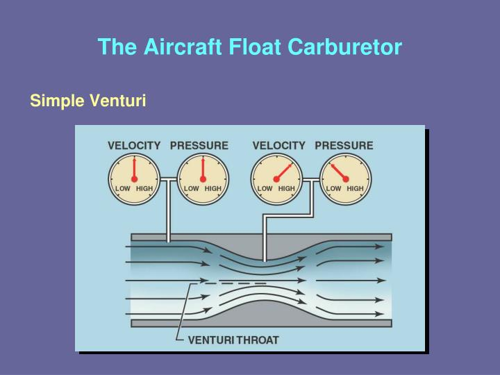 The Aircraft Float Carburetor