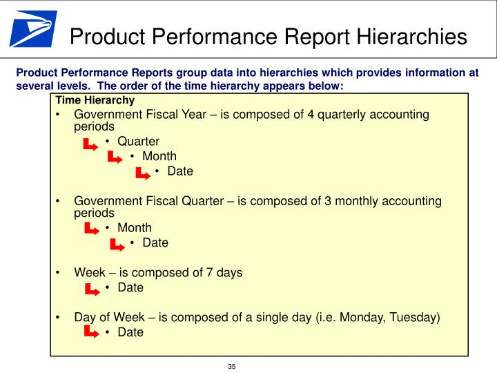 Product Performance Report Hierarchies