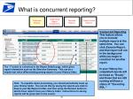 what is concurrent reporting