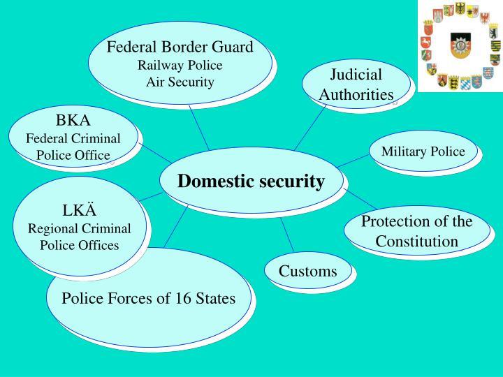 Federal Border Guard