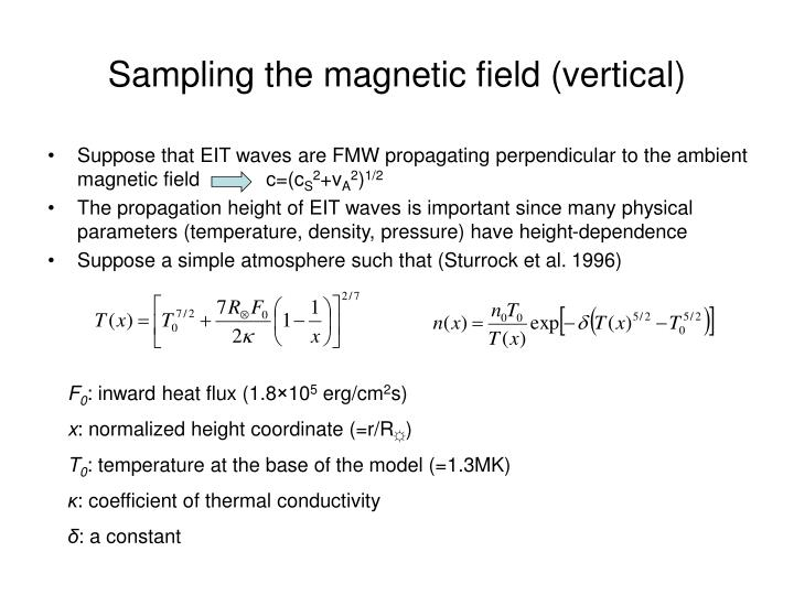 Sampling the magnetic field (vertical)