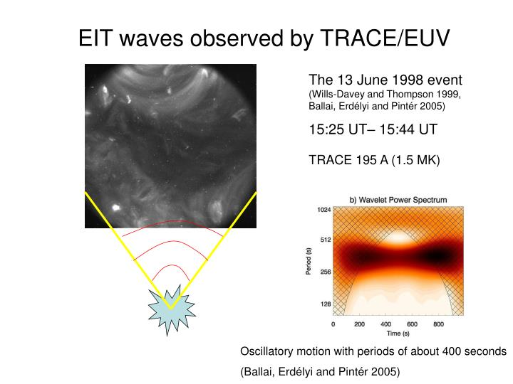 EIT waves observed by TRACE/EUV