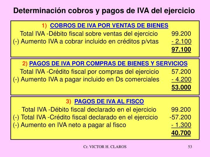 Determinación cobros y pagos de IVA del ejercicio