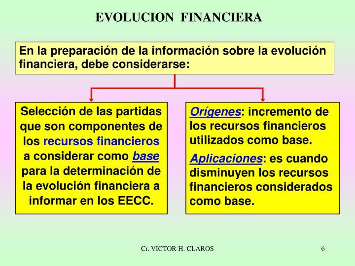 EVOLUCION  FINANCIERA
