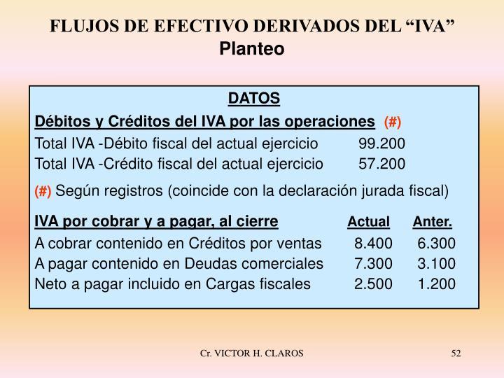 """FLUJOS DE EFECTIVO DERIVADOS DEL """"IVA"""""""