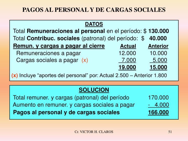PAGOS AL PERSONAL Y DE CARGAS SOCIALES