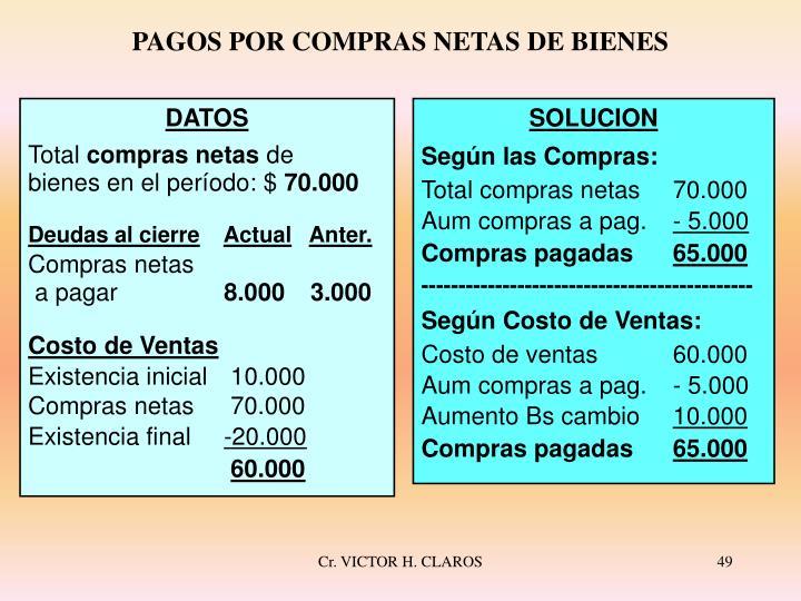 PAGOS POR COMPRAS NETAS DE BIENES