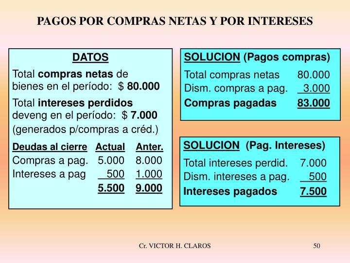 PAGOS POR COMPRAS NETAS Y POR INTERESES