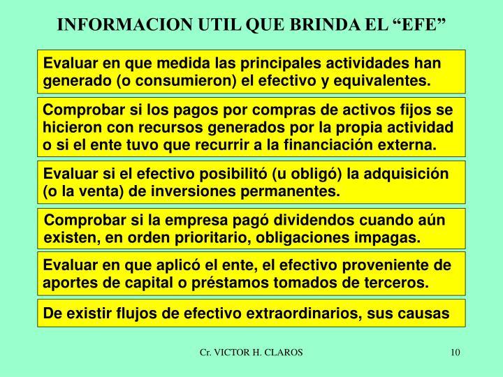 """INFORMACION UTIL QUE BRINDA EL """"EFE"""""""