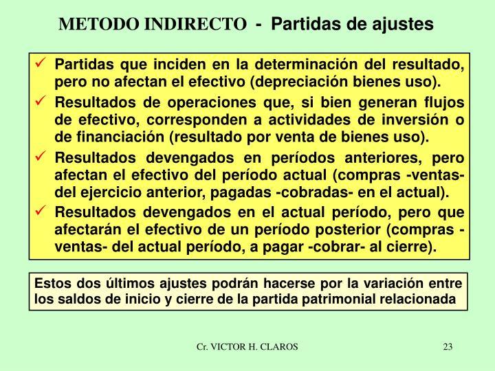 Partidas que inciden en la determinación del resultado, pero no afectan el efectivo (depreciación bienes uso).