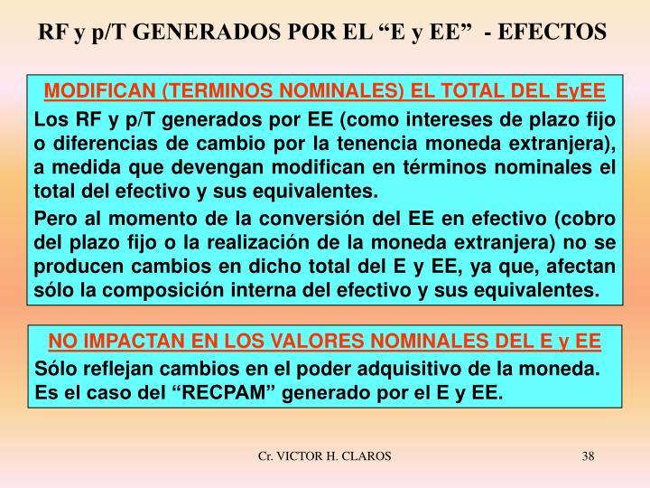 """RF y p/T GENERADOS POR EL """"E y EE""""  - EFECTOS"""