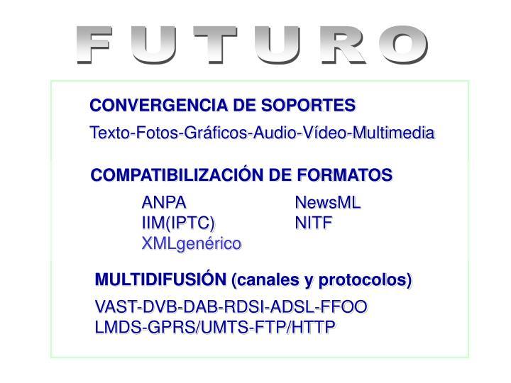 CONVERGENCIA DE SOPORTES