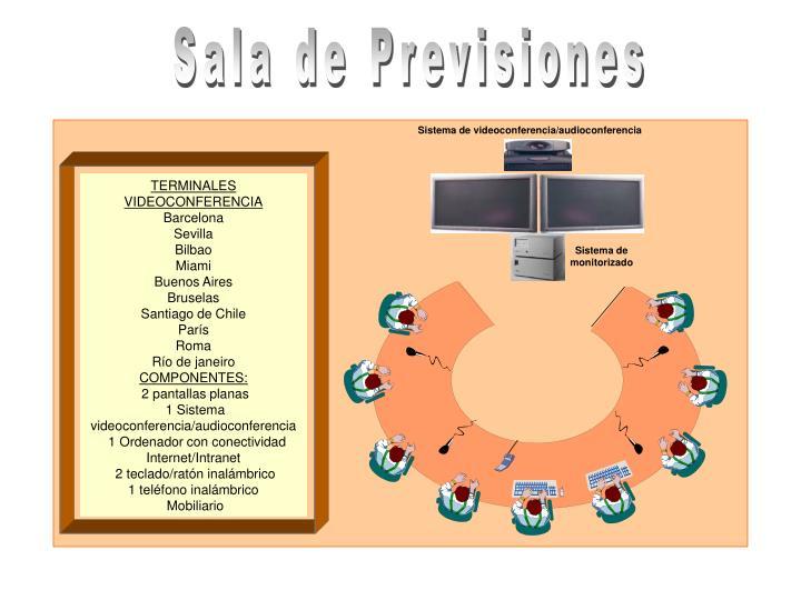 Sala de Previsiones