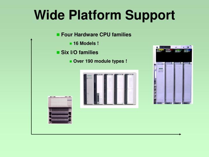 Wide Platform Support