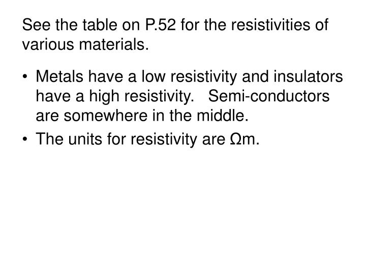 See the table on P.52 for the resistivities of various materials.