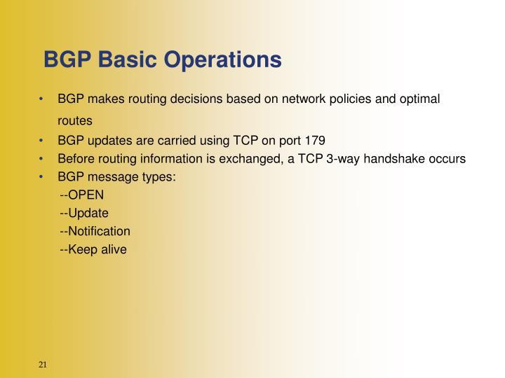 BGP Basic Operations