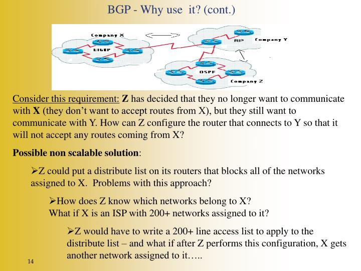BGP - Why use  it? (cont.)