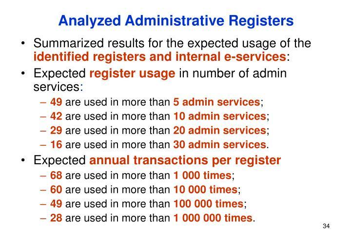 Analyzed Administrative Registers
