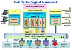 beg technological framework