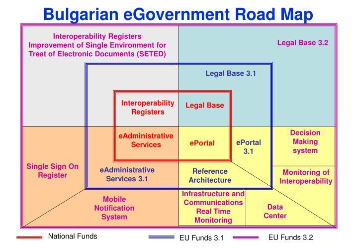 Bulgarian eGovernment Road Map