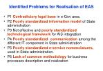 identified problems for realisation of eas