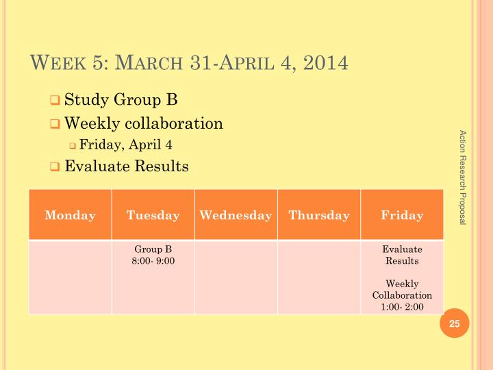 Week 5: March 31-April 4, 2014