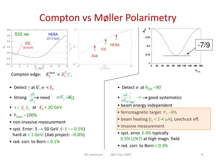 Compton vs Møller Polarimetry