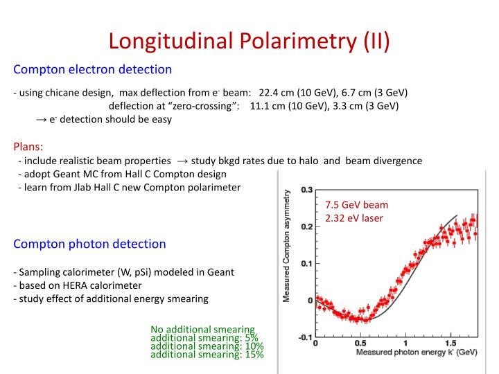 Longitudinal Polarimetry (II)