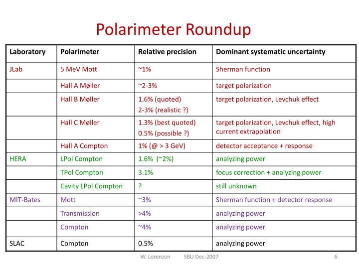 Polarimeter Roundup