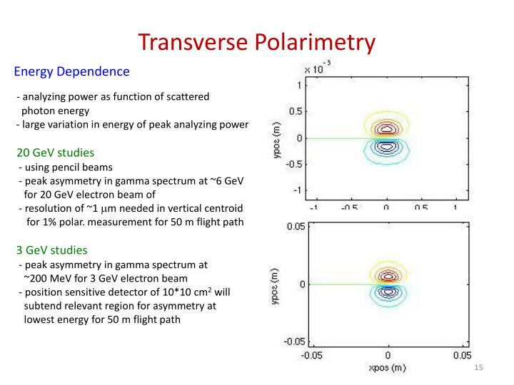 Transverse Polarimetry