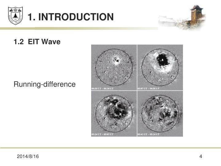 1.2  EIT Wave