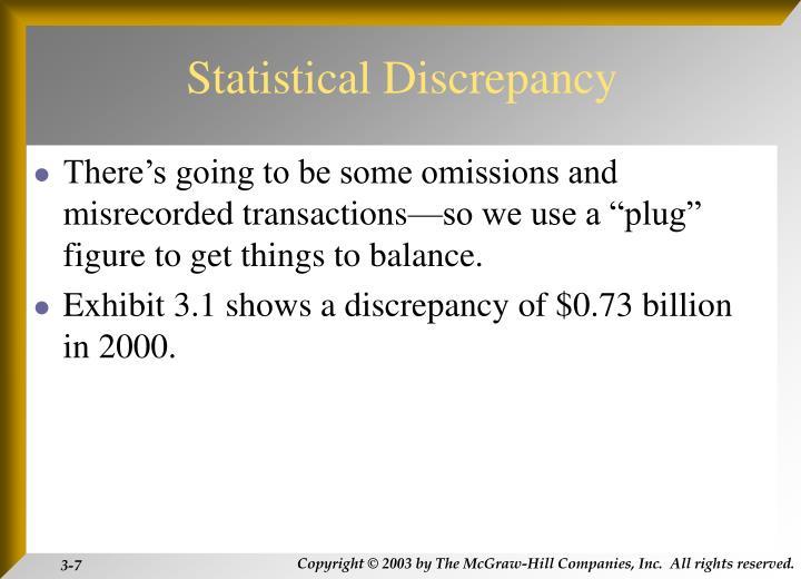 Statistical Discrepancy