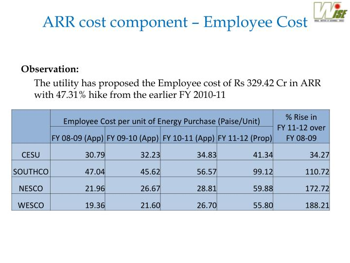 ARR cost component – Employee Cost