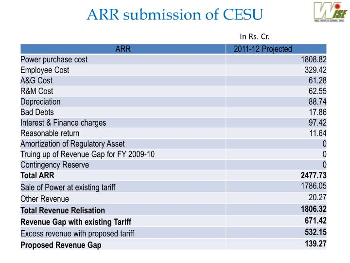 ARR submission of CESU