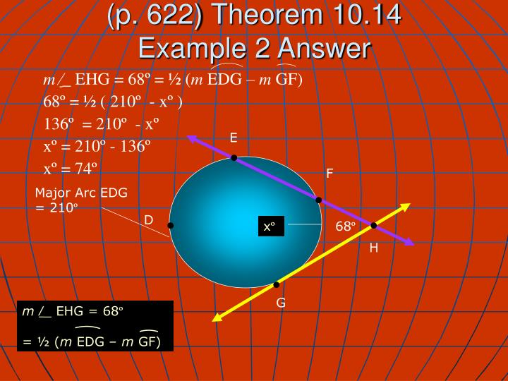 (p. 622) Theorem 10.14