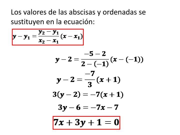 Los valores de las abscisas y ordenadas se sustituyen en la ecuación: