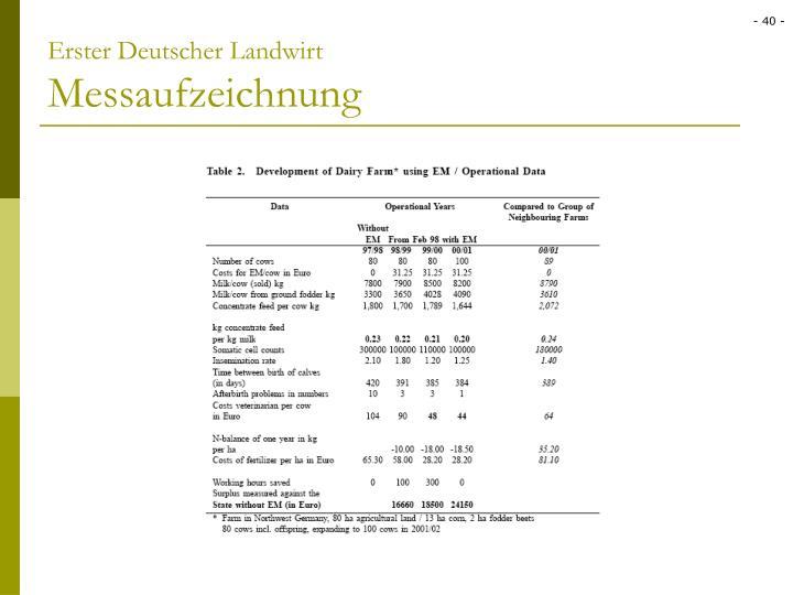 Erster Deutscher Landwirt