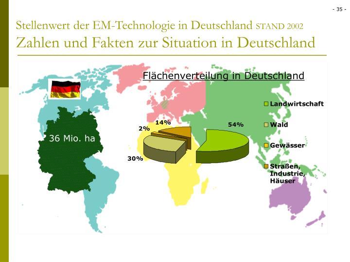 Stellenwert der EM-Technologie in Deutschland