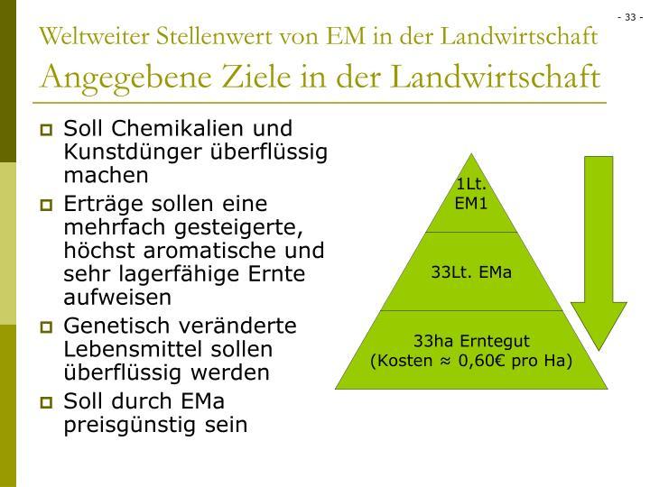 Weltweiter Stellenwert von EM in der Landwirtschaft